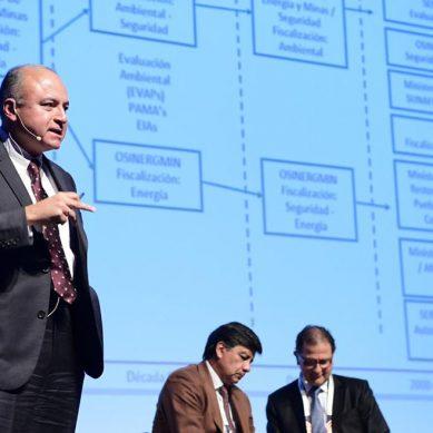 Víctor Góbitz: ¡Sacar adelante un proyecto minero en Perú demora doce años y medio!